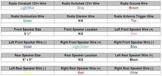 2012 toyota corolla car stereo wiring diagram radiobuzz48 com car radio wire colors at Car Radio Wire Colors
