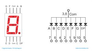 arduino and seven segment display interfacing pin out diagram of 7 segment display