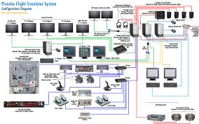 usb wire diagram and function usb trailer wiring diagram for nook usb cable wiring diagram