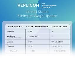 Arizona Minimum Wage Chart United States Labour Laws Global Compliance Desk United