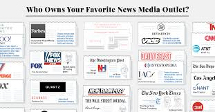 Infographic Who Owns Your Favorite News Media Outlet