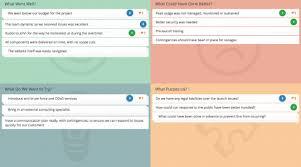 Agile Retrospective Template Online Retrospective Tools Groupmap