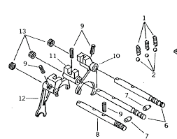 Full size of mahindra tractor engine diagram parts for john pact tractors and shift fork wiring