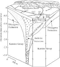 diagram of caldera wiring diagram libraries schematic of caldera wiring diagramsschematic geological structure of the nigorikawa caldera modified cinder cone volcano