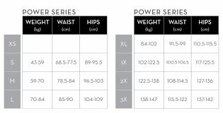 Spanx Higher Power Short Size Chart Spanx Higher Power Short