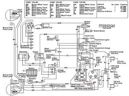 automotive wiring diagram wiring diagram and schematic design auto wiring diagrams diagram