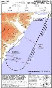 Lpma Airport Charts Lpma Airport Charts Mk Studios Madeira X Lpma Fnc Dctry