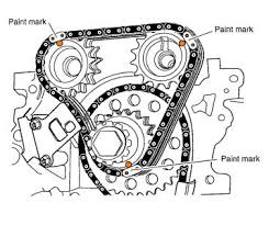 2006 hyundai sonata 24 serpentine belt diagram diagram for you diagram furthermore 2005 nissan sentra timing chain on 1998 nissan
