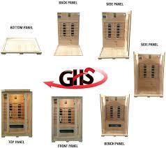 gse owners manual good health saunas sunlight sauna manual at Sunlight Dry Sauna Wiring Diagram