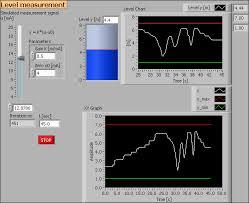 Labview Chart Multiple Plots Introduction To Labview By Finn Haugen Techteach