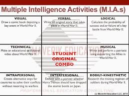 best multiple intelligences activities ideas  using multiple intelligence activities for students to use higher order thinking and depth of knowledge