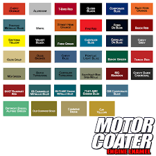 Mopar Engine Color Chart Motor Coater Engine Paint
