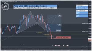 Australischer Dollar Euro Chart Aud Usd Harmonic Bat Pattern Trading Setup Trading4freedom
