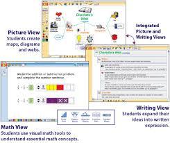 Kidspiration Venn Diagram Use Kidspirations Visual Learning Tools To Build Graphic Organizers