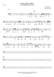 Hallelujah Notes And Lyrics Bass Clef For Vocal Melody Line