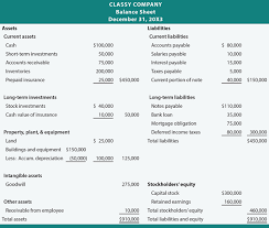 Sample Income Statement Fascinating Financial Statements For Architects EntreArchitect