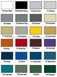 Ansi 61 Gray Color Chart Www Bedowntowndaytona Com