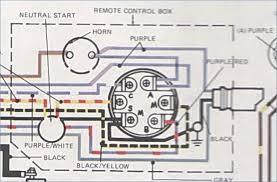 35 best of marine tachometer wiring diagram mommynotesblogs Marine Rudder Angle Indicators 35 best of marine tachometer wiring diagram