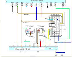wiring diagram easy set up car radio sample best of stereo harness car stereo wiring harness connectors kenwood car stereo wiring harness diagram alpine panasonic dual jvc head 1024x823