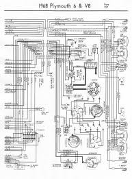 wiring diagram for 1968 dodge polara wiring wiring diagrams online lighting issue
