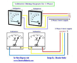 how to wire voltmeters for 3 phase voltage measuring 3 Phase Voltage Diagram voltmeter wiring diagram 3 phase voltage phasor diagram
