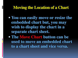 To Resize An Embedded Chart Ppt Excel Application For Accounting Principles Powerpoint