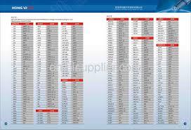 34 Methodical Champion Spark Plug Cross Over Chart