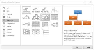 Create Organizational Powerpoint Online Charts Collection