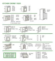 Kitchen Upper Cabinet Height Standard Size Kitchen Cabinets