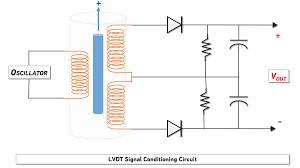 sensors linear variable differential transformer acirc middot org basic lvdt signal conditioning circuit demodulator and oscillator