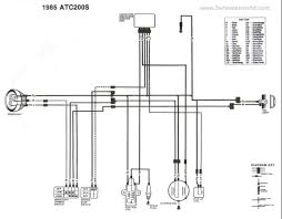 3wheeler world honda atc wiring diagrams 1987 honda fourtrax 250 wiring diagram at Honda Trx 250 Wiring Diagram