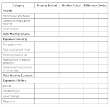 Personal Expenses Worksheet Free Budget Worksheet Template Personal Expense Spreadsheet