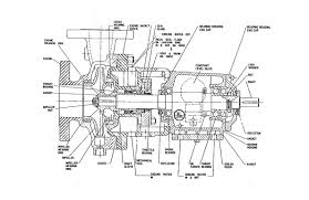 Bearing Housing Design Calculation Centrifugal Pump Axial Thrust Pumps Systems