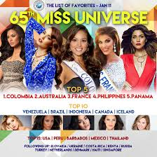 th miss universe the list of favorites global beauties 65th miss universe the list of favorites 1 11