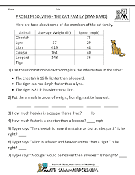 here you will find our selection of math word problems for kids which will help your child to practice and apply their math skills to solve a range of
