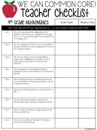 We Can Common Core Teacher Checklists By Missumukoro Tpt