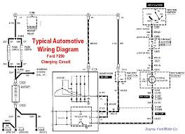 residential electrical wiring diagrams pdf in with car carlplant free wiring diagrams for cars at Free Vehicle Wiring Diagrams Pdf