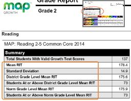 Nwea Rit Chart Grade Report Description