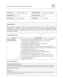 Fantastic Best Job Sites Post Resume Ideas Example Resume And