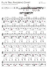 Flute Trill Fingering Chart Music For Little Learners