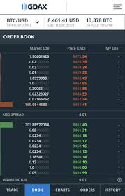 Gdax Chart History Why Is The Usd Spread Of The Order Book On Gdax Kept Very