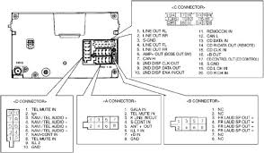 audi a3 8p radio wiring diagram wiring diagrams 2003 jetta ac wiring schematic image about