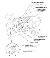 acura mdx fuse diagram most uptodate wiring diagram info • acura mdx fuse box 2004 wiring diagram data rh 16 11 8 reisen fuer meister de 2003 acura mdx fuse diagram acura mdx fuse box location