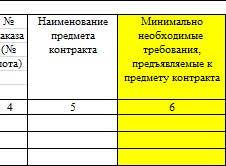 Как заполнить план график дипломной работы Шестая графа должна отражать написание дипломных работ в москве требования которые предъявляются к заказываемому товару работам или услугам