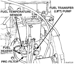 2004 dodge diesel fuel pump wiring diagram great installation of dodge ram 2500 questions i have an 02 ram 2500 i installed the in rh cargurus com 2004 dodge 1500 wiring diagram 2004 dodge truck wiring diagram