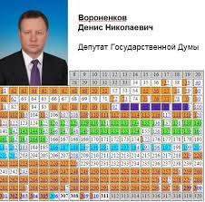 Юридический институт Вороненков Денис Николаевич докторская диссертация