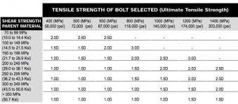 Westinghouse Circuit Breaker Cross Reference Chart Westinghouse Breakers Cross Reference