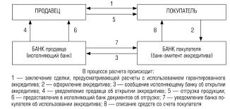 Формы безналичных расчётов 0tgmj81hbc4i png