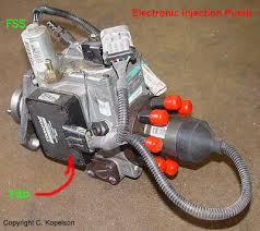 94 chevy diesel wiring diagram wiring diagram libraries 94 chevy diesel wiring diagram