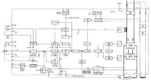 wiring diagram of dc drive wiring diagrams and schematics teardown the nuances of variable frequency drives edn